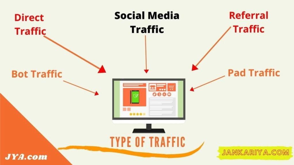 Type of Web Traffic